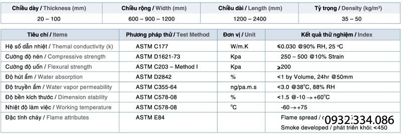 tấm cách nhiệt cách âm | tấm XPS | tấm cách nhiệt XPS | tấm cách âm XPS | tấm tiêu âm XPS
